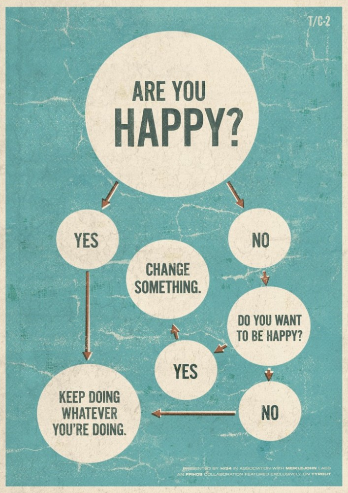 Are you happy? (1/6)